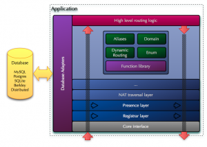 new_design-routing-external