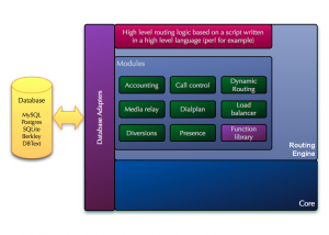new_design-routing-internal