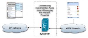 sylk-server-diagram